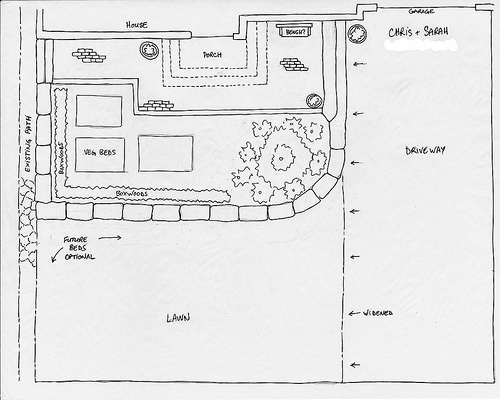 Our rough landscape plan: Front Yard