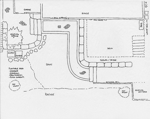 Our rough landscape plan: Back Yard